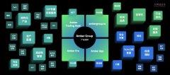 通往未来金融:Amber Group全新产品矩阵深度解读